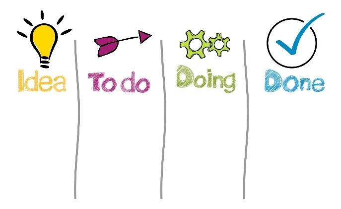 herramientas para la organización de trabajo